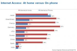 Mobile_Internet_Chart11