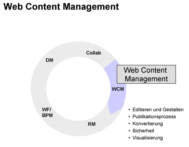 How Can You Plan Your Website Content